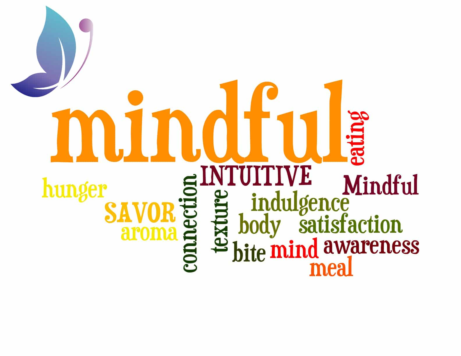 logo Shirly Gilad and relevant words surrounding mindful eating habits